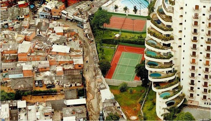 concentração renda mundo